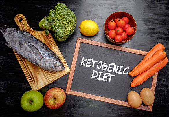 Examples of foods in a Ketogenic Diet | MCI911